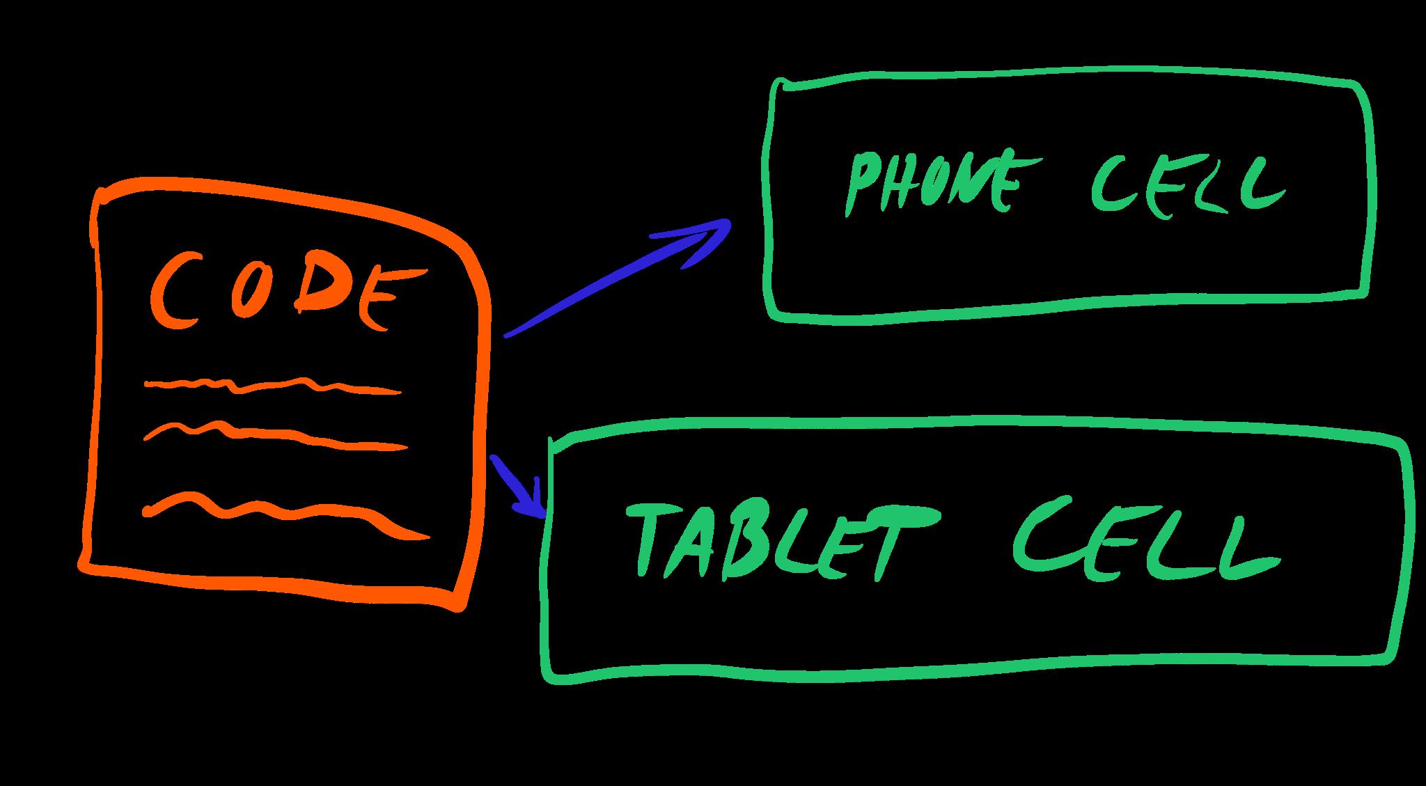 iPad Cells ilustration