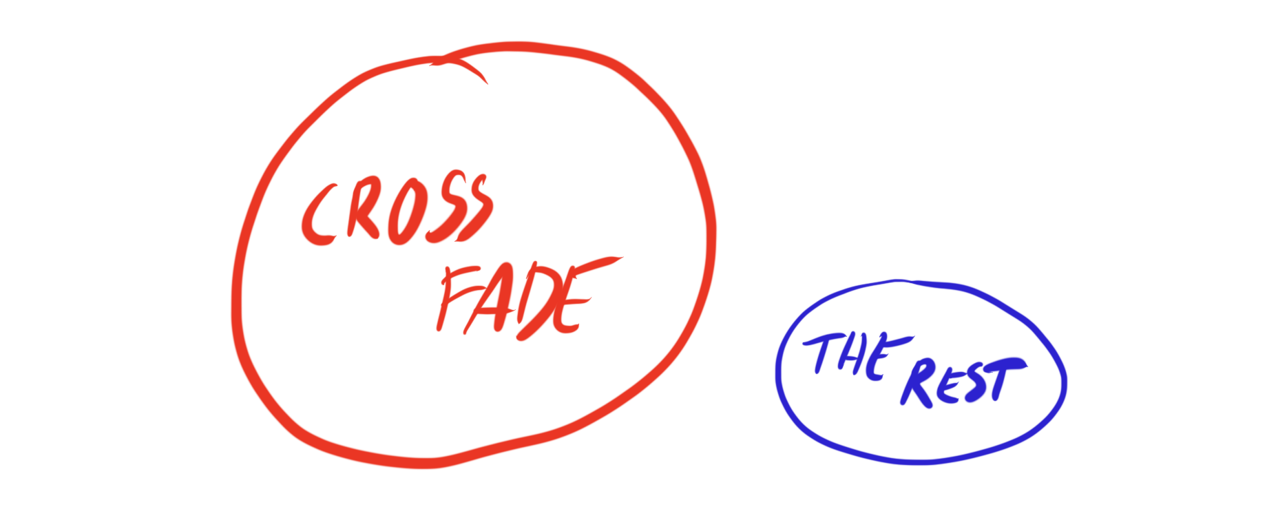 Cross-fade and the rest illustration