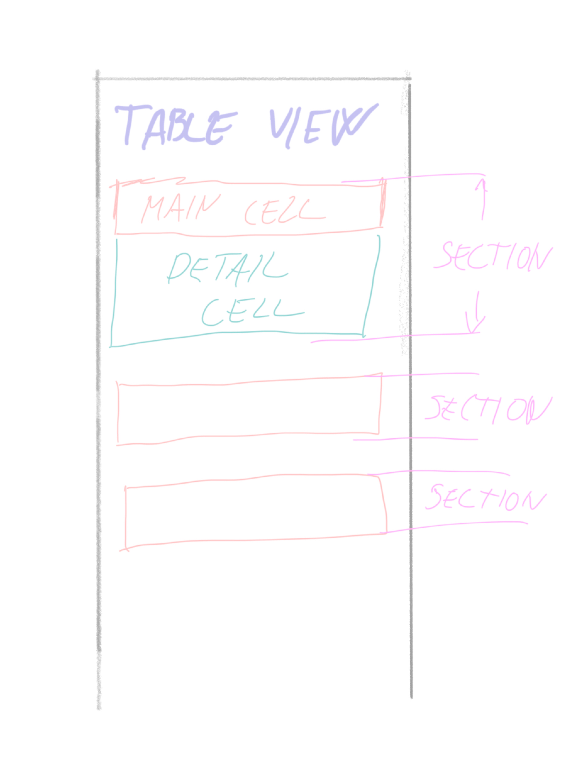 Collapsible table cells illustration